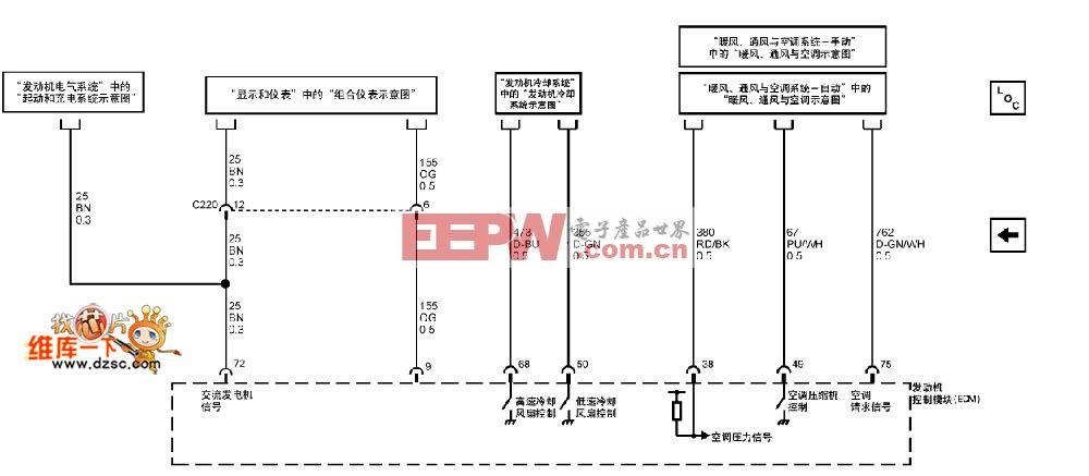 景程发动机控制系统-受控、受监控子系统电路图