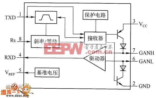82C250的功能框电路图