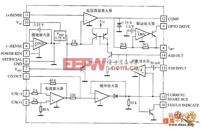 图1 UC3907集成电路芯片的内部结构的原理框图     输出电压采样信号由(+)SENSE(11脚)和()SENSE(4脚)差动输入到电压误差放大器,以实现电压放大和系统频率特性校正,电压环补偿网络跨接在电压放大器的反相输人端(11脚)和输出端COMP(12脚)。   驱动放大器是一个反相缓冲器,接在电压放大器之后,它的增益固定为2.5倍,通常驱动外接光耦将电压误差信号耦合到电源模块的PWM控制器,具体来说,UC3907的OPTODRIVE(9脚)接外部光耦的发光二极管负端(其正端接UCC),如