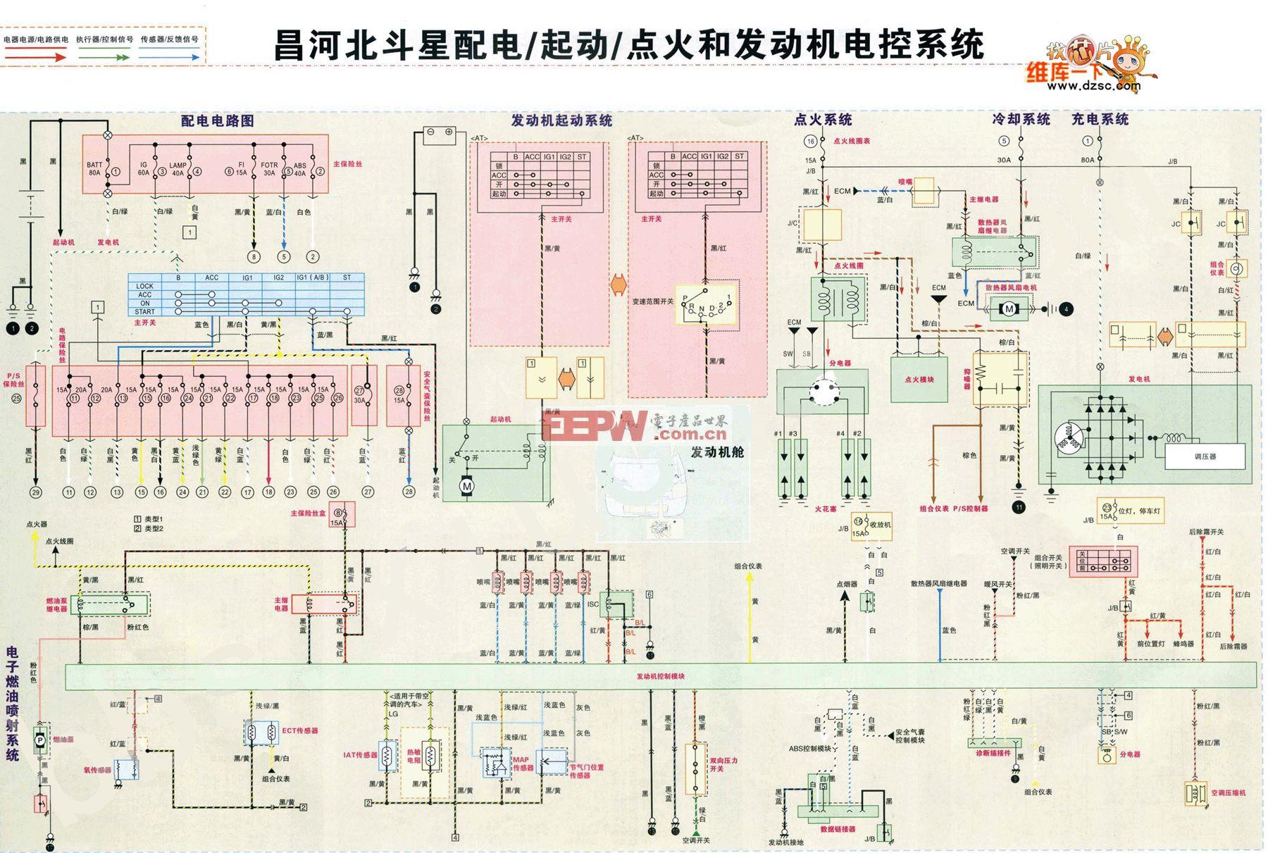 点火和发动机电控系统电路图