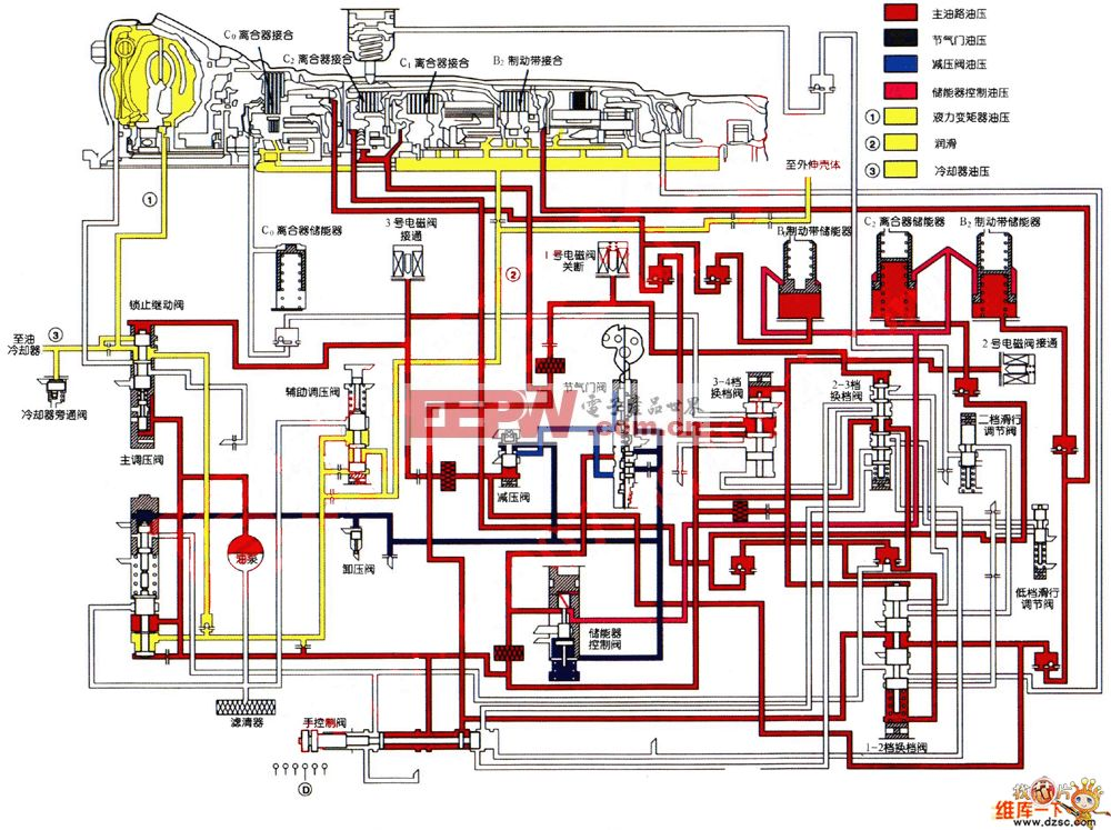 4l60e transmission electrical schematic hydraulic