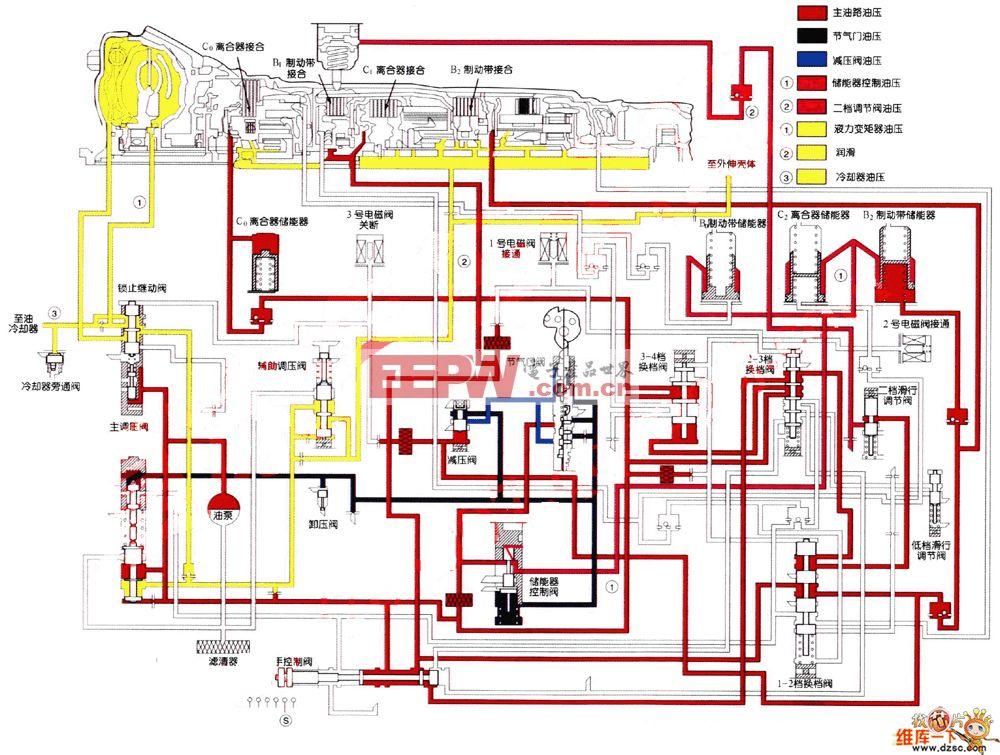 """丰田A340E""""S2""""位倒档油电路图"""