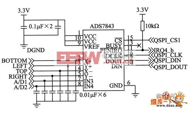 触摸屏控制芯片ADS7843与ColdFire系?#20889;?#29702;器的硬件电路图