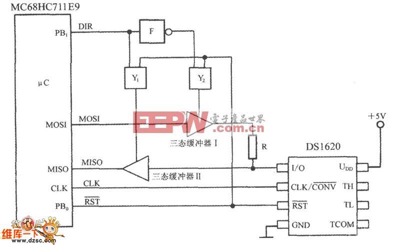 带有三线串行接口智能温度传感器DS1620和SPI总线的接口电路图