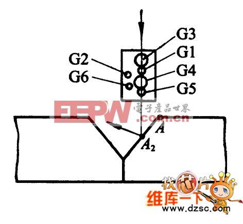 六管点阵接收屏电路图