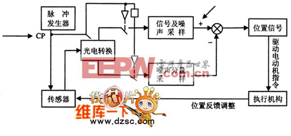 红外传感器控制电路图