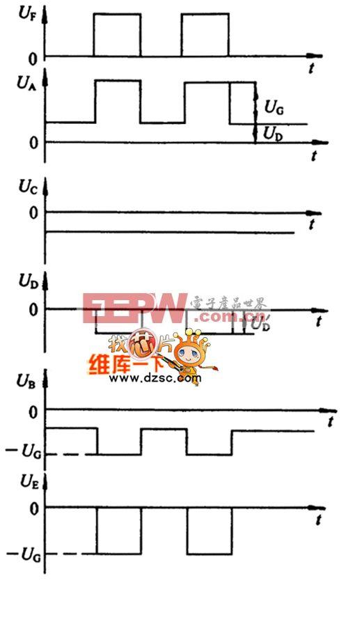 焊接传感器各点电压波形电路图