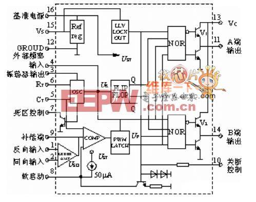 sg3525引脚及内部框图电路图