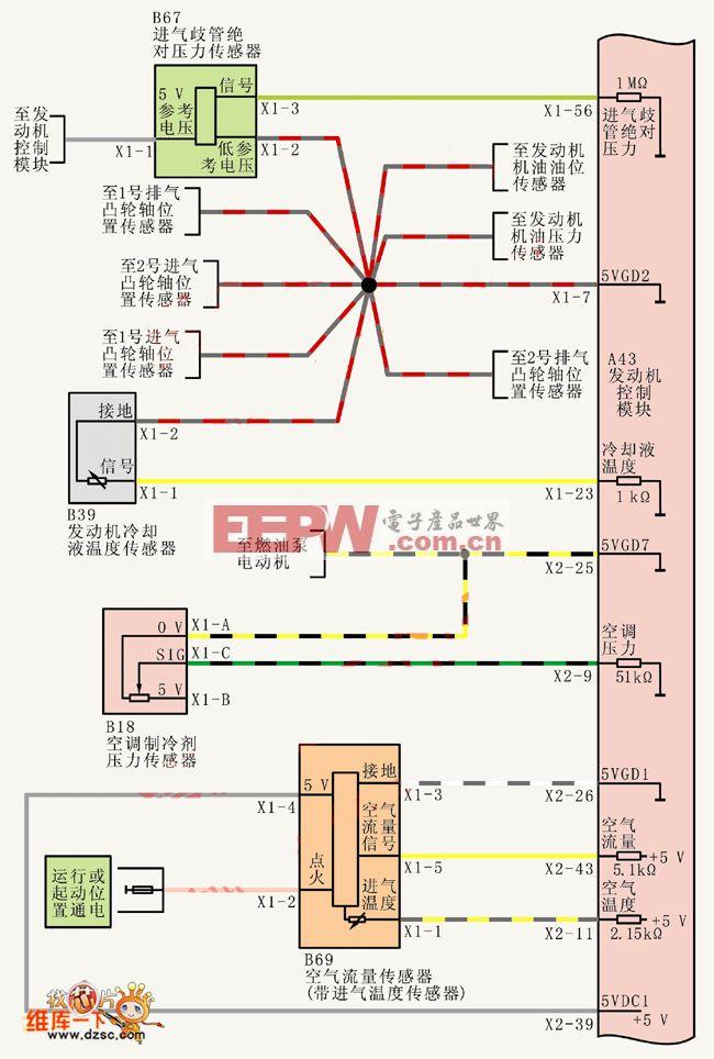 上海别克荣御V63.6L轿车空气流量和进气温度传感器电路图