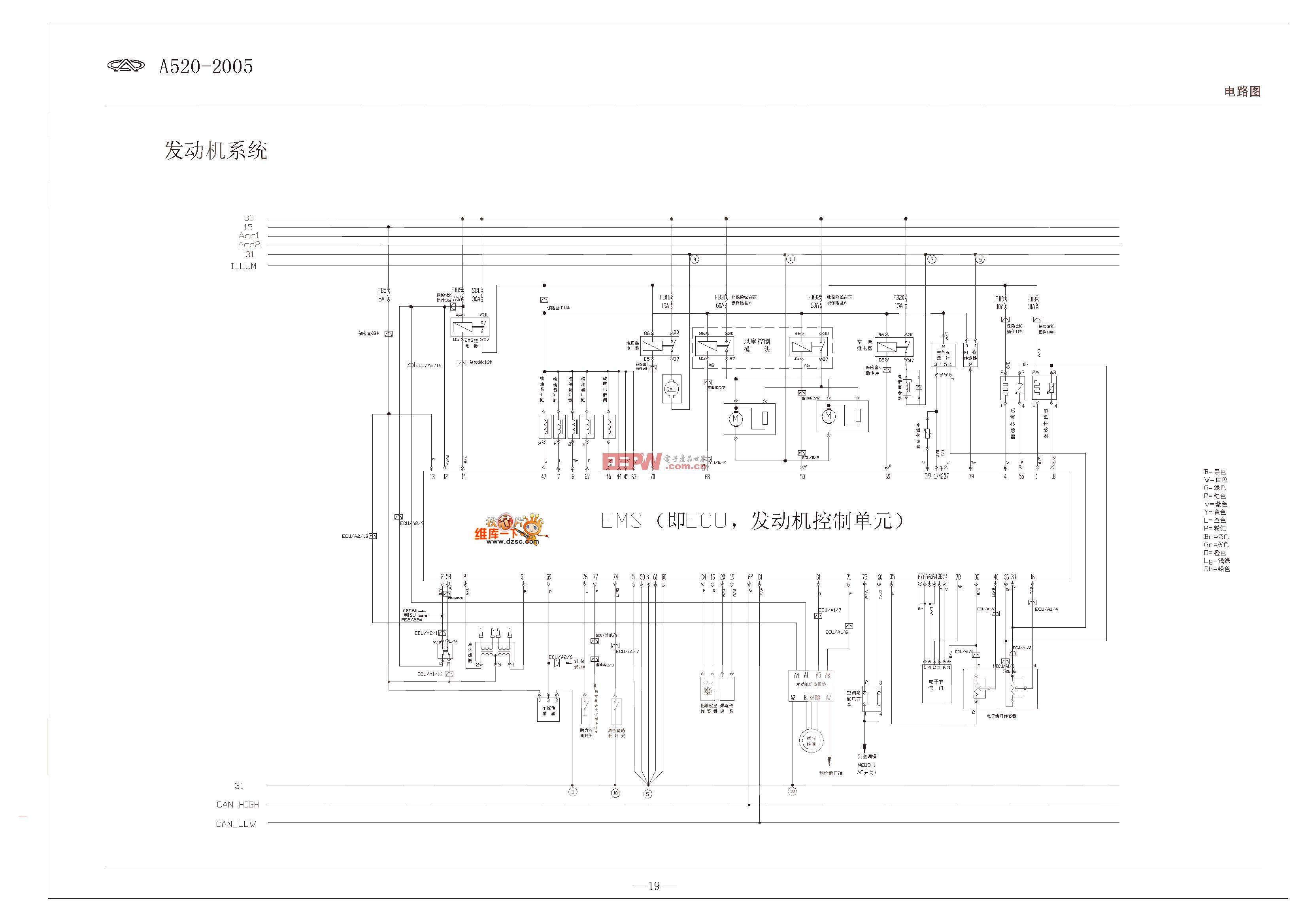 奇瑞a5/a520汽车全车电路图
