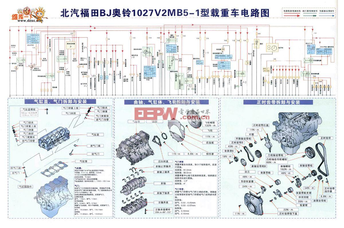 北汽福田BJ奥1027V2MB5-1型载重车电路图