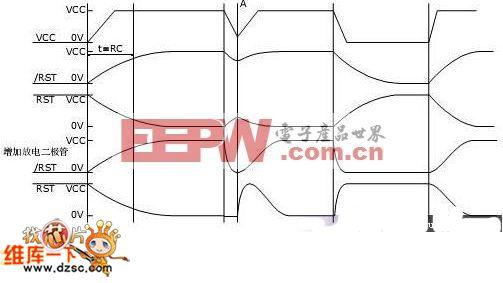 rc复位电路输入-输出特性电路图