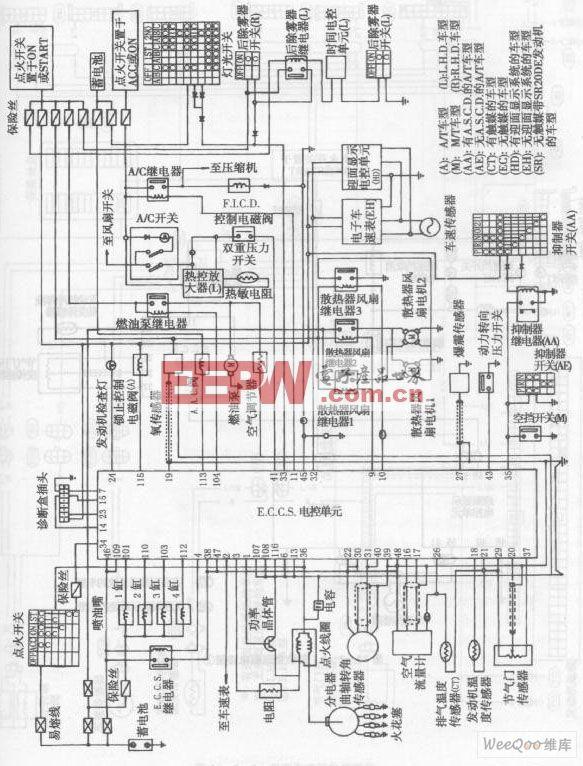 风神蓝鸟轿车发动机及排放控制系统电路图图片