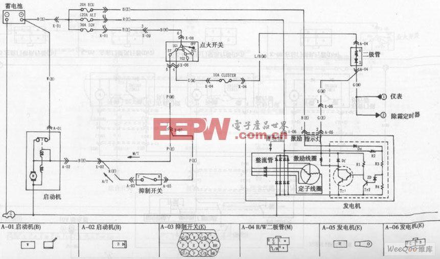 东风悦达起亚千里马轿车启动和充电系统电路图
