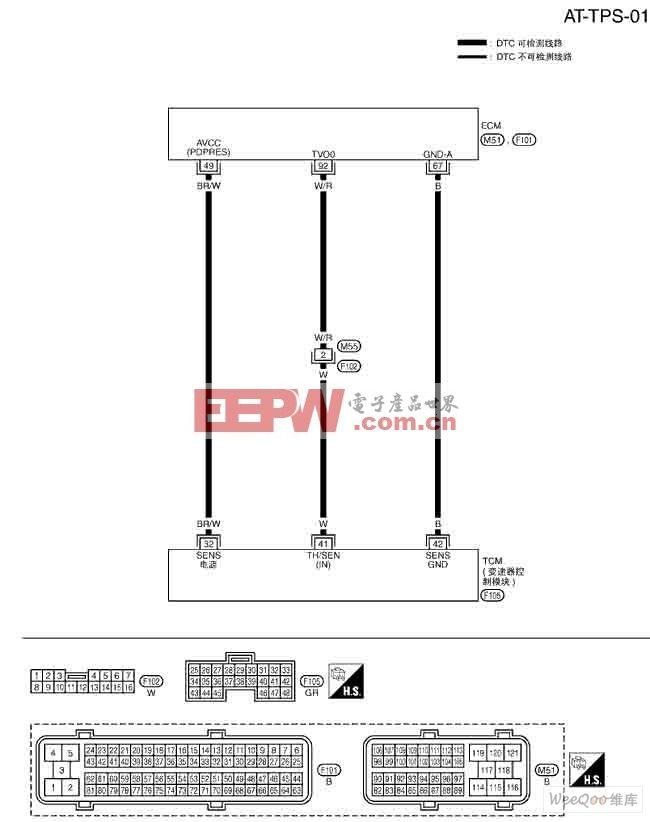 NISSAN新天籁加速踏板位置(APP) 传感器电路图