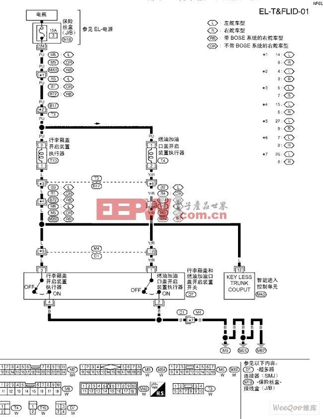 天籁a33-el行李箱盖和燃油加油口盖电路图
