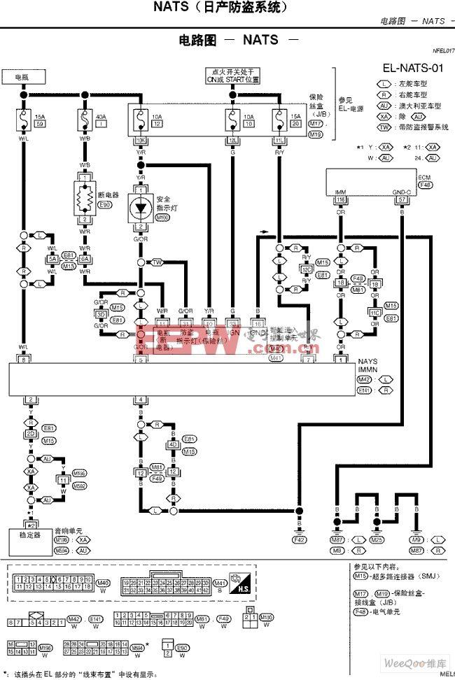 天籁A33-EL NATS(日产防盗系统)电路图
