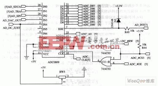 ADC0809接口电路图