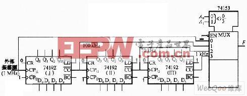时标电路及可编程分频器电路图