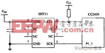 SHT11与CC2430应用接口电路图