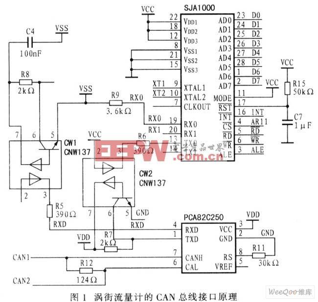 涡流量计CAN总线接口电路图