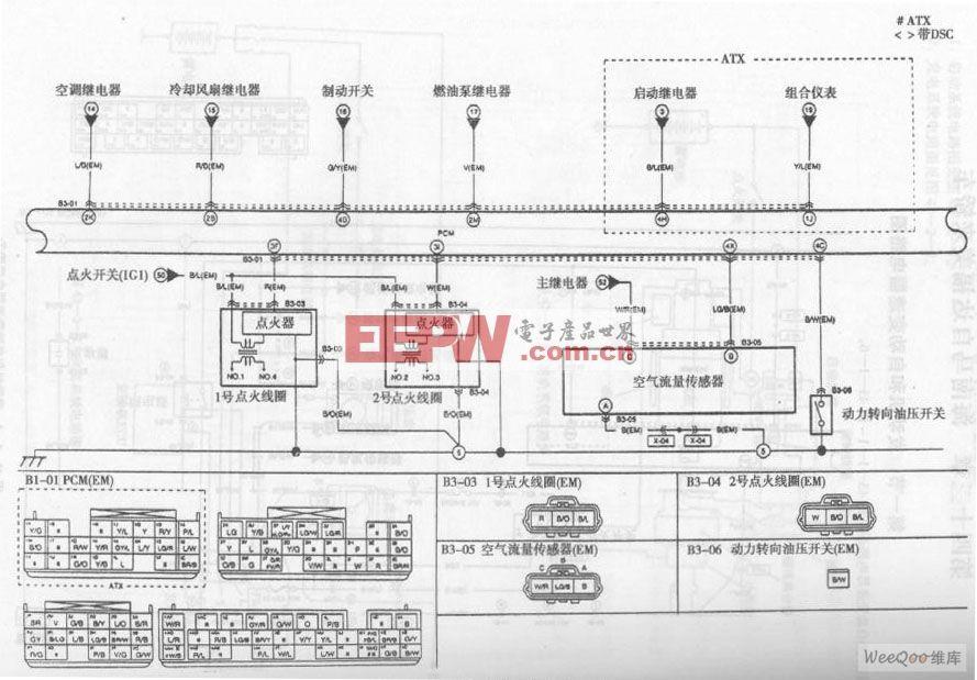 海南马自过福美来轿车发动机和自动变速器电路图二