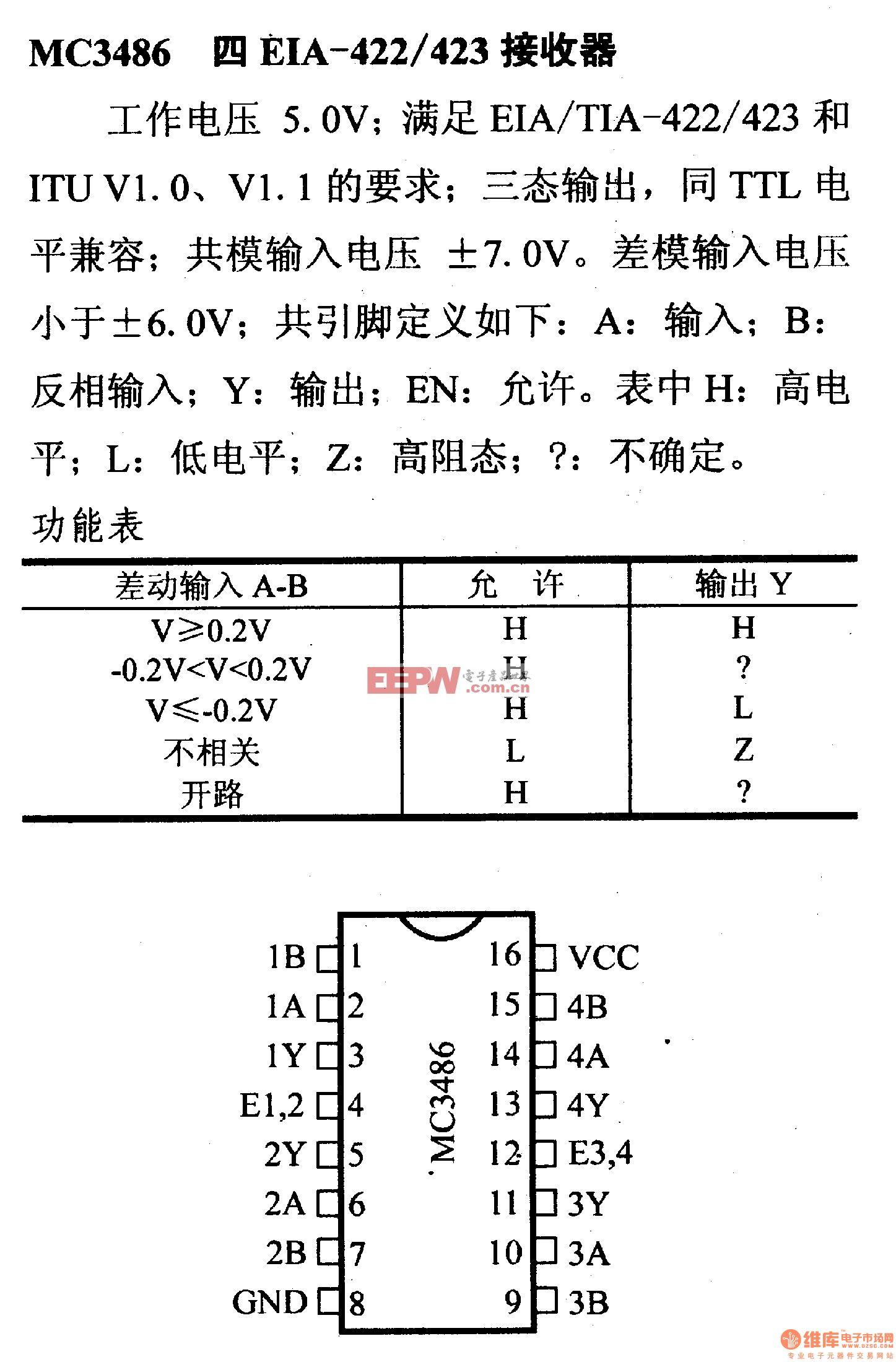 驱动器和通信电路引脚及主要特性MC3486 四EIA-422/423接收器