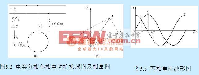电容分相单相电动机接线图及相量图