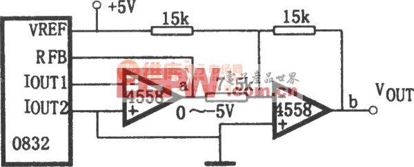 DAC0832输出模拟电压时的外接转换电路
