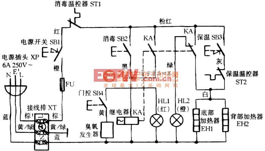 万家乐ZLP-68 ZLP-78 ZLP-88食具消毒柜电路图