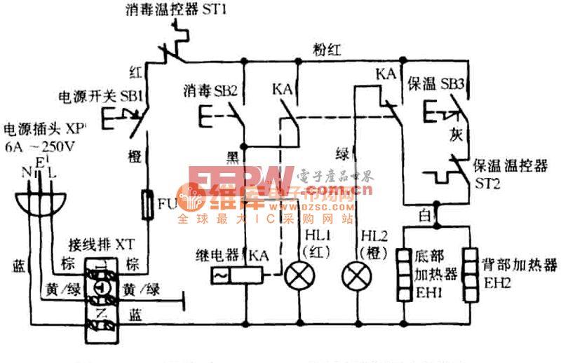 万家乐RLP-48食具消毒柜电路图