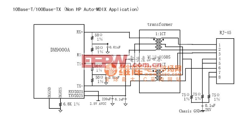 Ethernet接口电路图--DM9000网络
