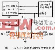 与ACPI规范相对的温度警报系统电路图