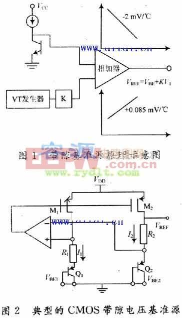 介绍CMOS带隙电压基准源电路
