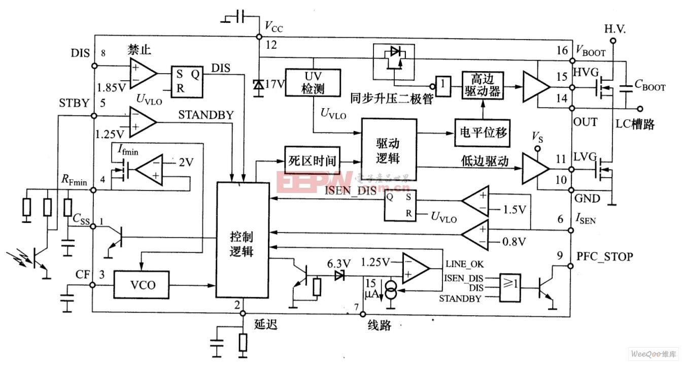L6599HB-LLC控制IC内部等效电路图