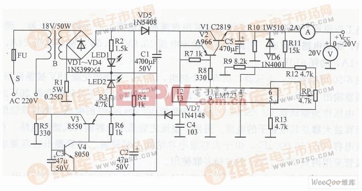 具有过电流保护的直流可调稳压电源电路   电路工作原理:正常使用时,红色和绿色发光二极管同时闪亮,出电压在0~20V范围内变化。当输出端出现过电流或短路时,R1调节电位器RP可使输两端的压降大于0.6V,V3、V4导通,绿灯熄灭,且VD7导通。LM723的第13脚电压下降接近0V,其内部检测电路动作,第11脚输出高电压23V,使V1、V2截止,无电压输出,起到保护作用。只有关机后重新开机才有输出。为保证调整管V1额定电流时不被烧坏,应加装足够多的散热片。   元器件选择:V1最好采用进口的C2819、2