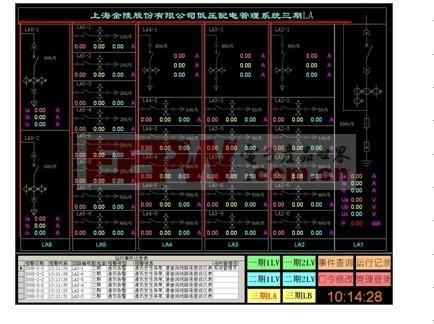 系统主画面的一次接线图显示工程名称
