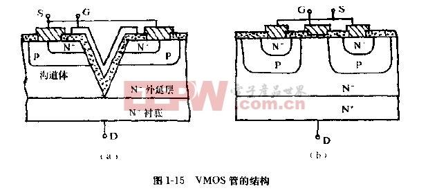 vmos管的结构和输出特性曲线