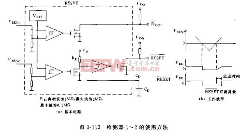 RS5VE系列稳压器的应用