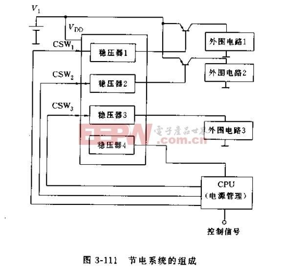 节电系统的组成图