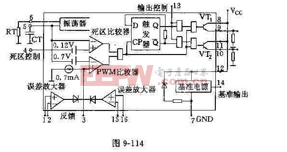 固定频率脉宽调制控制电路