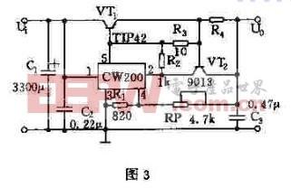 CW200扩展输出电流图