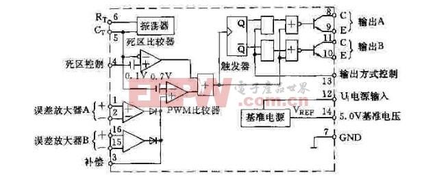 TL494双端脉冲调制器