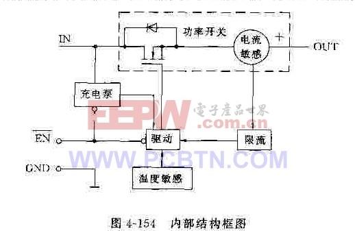 TPS201内部结构