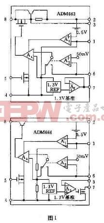 ADM663/666的内电路方框图