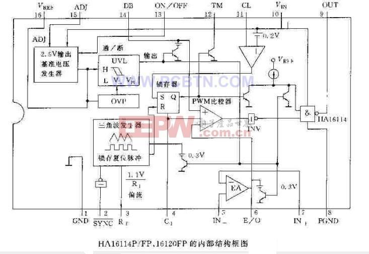 HA16114P/FP,16120FP内部结构框图