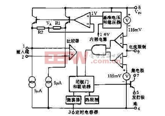 图为LM2579的内部结构方框图。由比较器、基准电压源、振荡器输出三极管、电流限制电路、热保护电路等组成。振荡器的频率范围为1Hz-100kHz,输出三极管的开关电流可达3A。电流限制电路包括两个比较器,一个比较器的同相输入端以低于115mV的电压为基准;另一个比较器的反相输入端以高于地电位以上115mV为基准。   比较器输人级的独特之处在于用户可以采用反相或同相辅人,且两者皆含有1.