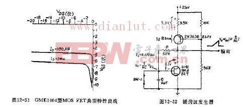 锯齿发生器和MODFET典型特性曲线