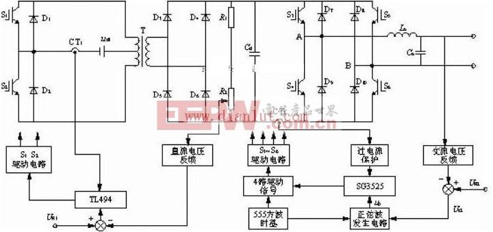 载电源(就是把直流12 V电压转换成交流220 V/50 Hz电源)的研制日图片
