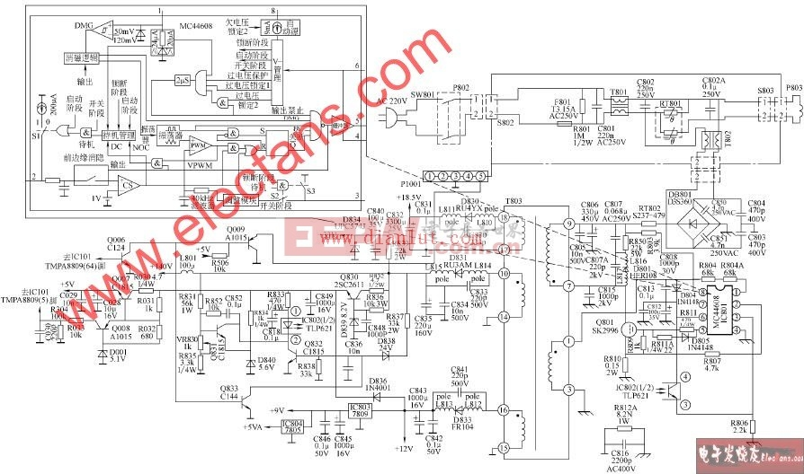 基于TCL-S21的机心彩色电视开关电源
